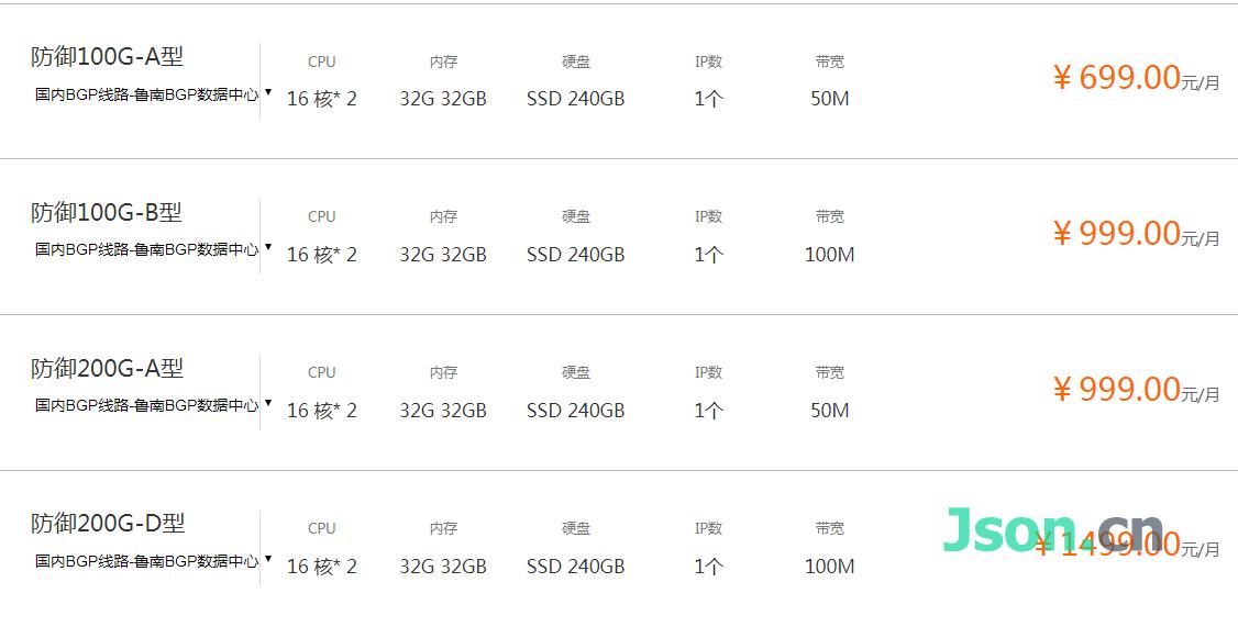国内枣庄BGP、香港CN2云、香港双向CN2站群(SEO专用)服务器,资质齐全