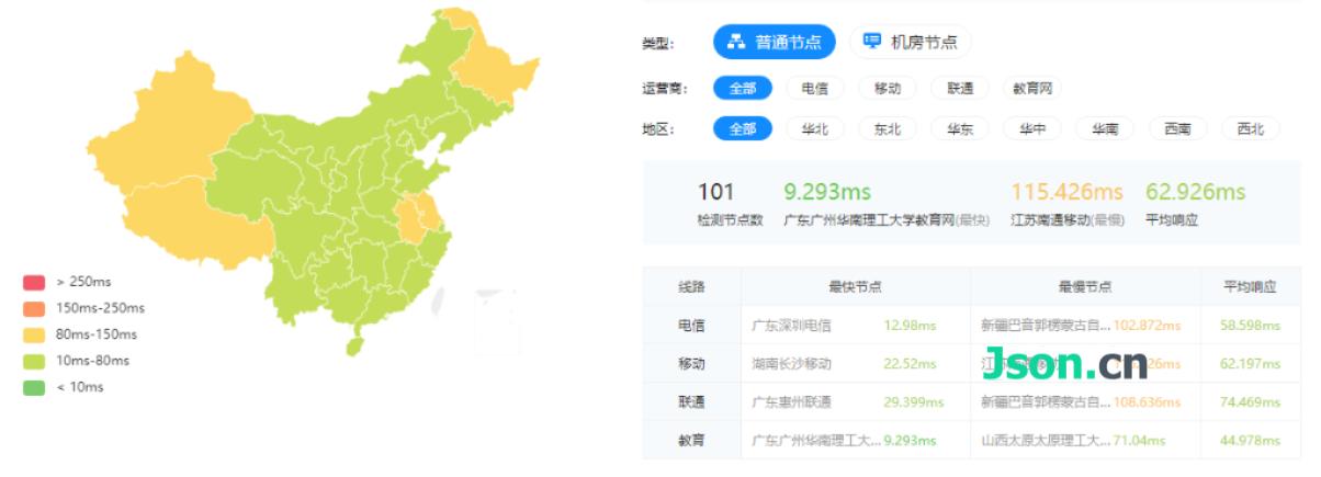 对香港CN2云服务器简单测评