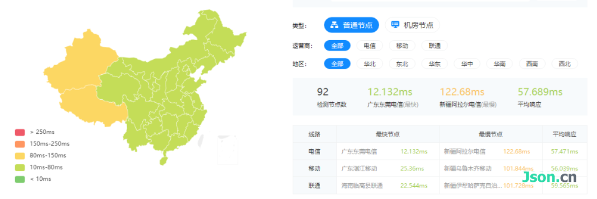 香港回程cn2 GIA,被打2小时解封,性价比高